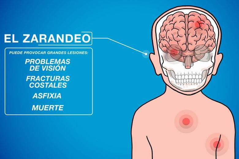 El Hospital 12 de Octubre y Fundación Mutua Madrileña lanzan una campaña para alertar sobre el peligro de zarandear a los bebés