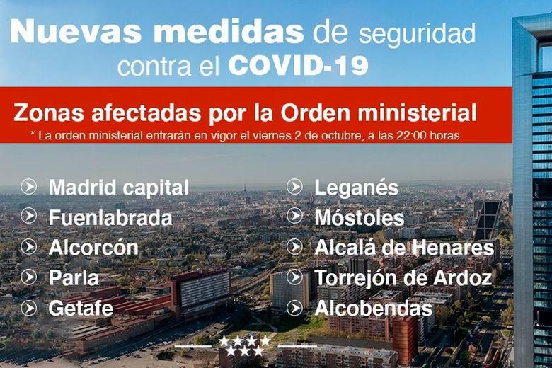 Resumen de las nuevas restricciones en Alcalá, Alcobendas, Alcorcón, Fuenlabrada, Getafe, Leganés, Madrid, Móstoles, Parla y Torrejón para evitar la transmisión de la COVID-19
