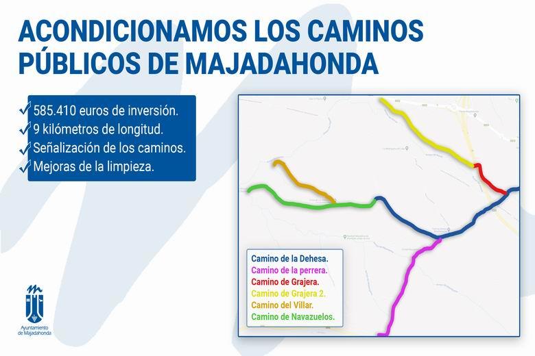 Majadahonda realizará un acondicionamiento de caminos públicos