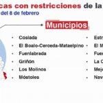 comunidad madrid restricciones zonas basicas salud y municipio confinamiento 5 febrero (2)