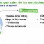 comunidad madrid restricciones zonas basicas salud y municipio confinamiento 5 febrero (4)