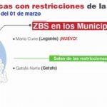 municipios zonas con confinamiento restricciones comunidad de madrid 26 de febrero 03