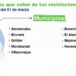 municipios zonas con confinamiento restricciones comunidad de madrid 26 de febrero 05