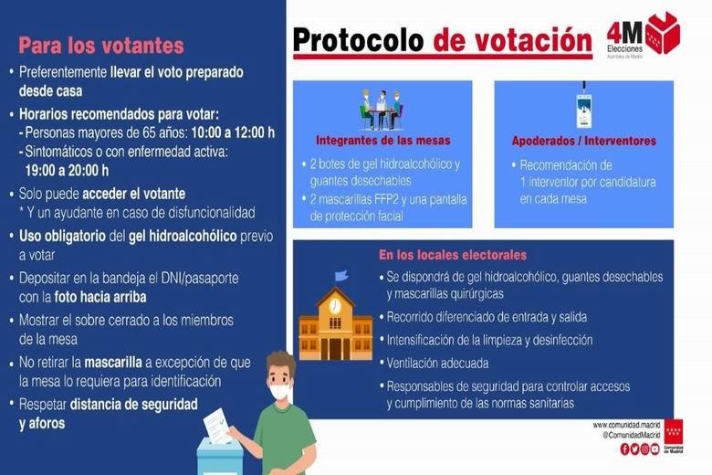 Tres Cantos contará con un importante protocolo COVID para las elecciones del 4 de mayo