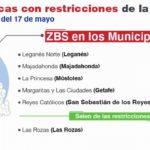 zonas con restricciones comunida madrid las rozas getafe majadahonda mostoles leganes (1)